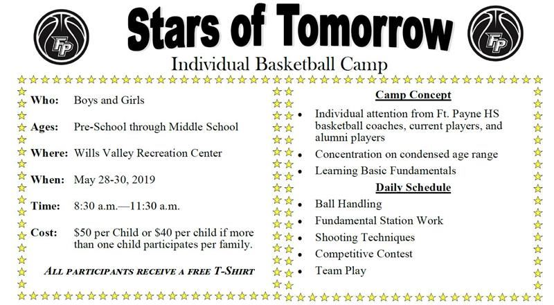 Stars of Tomorrow Basketball Camp Information (boys and girls from Pre-school - 8th grade)